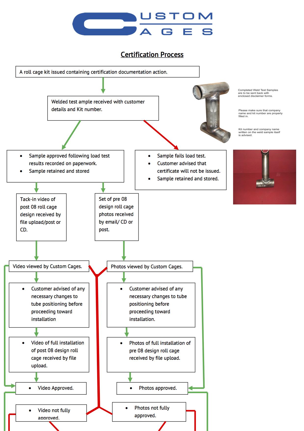 certification-process-p1.jpg
